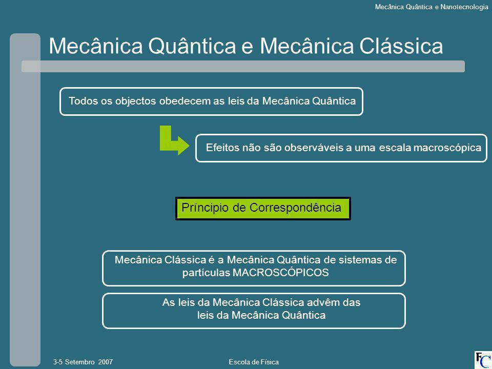 Escola de Física3-5 Setembro 2007 Mecânica Quântica e Nanotecnologia Mecânica Quântica e Mecânica Clássica Efeitos não são observáveis a uma escala macroscópica Príncipio de Correspondência Todos os objectos obedecem as leis da Mecânica Quântica Mecânica Clássica é a Mecânica Quântica de sistemas de partículas MACROSCÓPICOS As leis da Mecânica Clássica advêm das leis da Mecânica Quântica