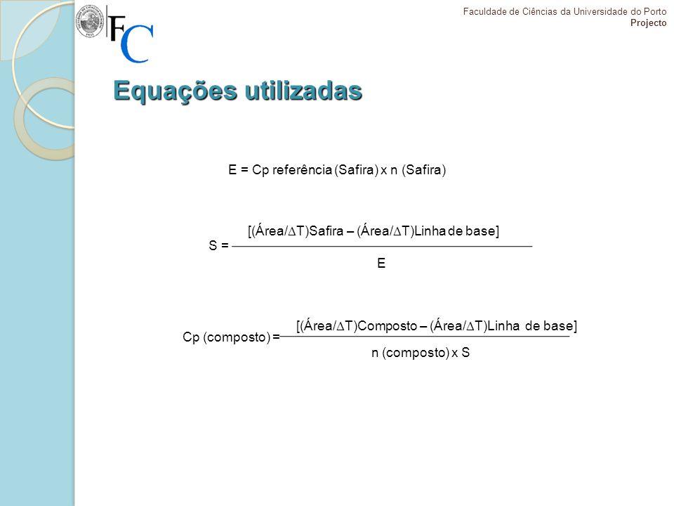 Equações utilizadas E = Cp referência (Safira) x n (Safira) [(Área/ T)Safira – (Área/ T)Linha de base] S = E [(Área/ T)Composto – (Área/ T)Linha de ba