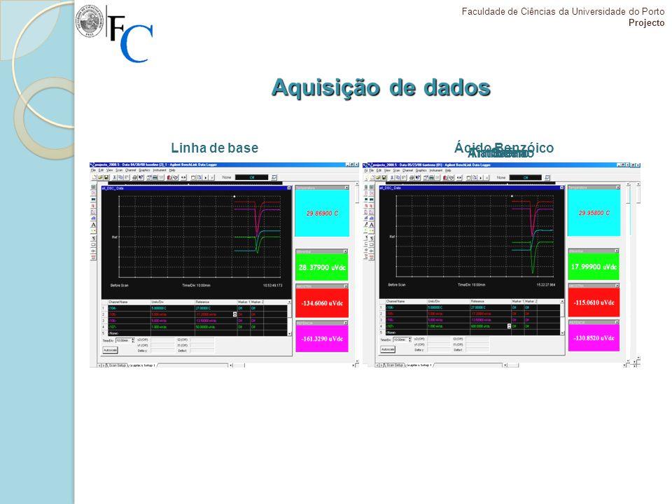 Aquisição de dados Faculdade de Ciências da Universidade do Porto Projecto Linha de base Safira Ácido Benzóico AntracenoTiantreno