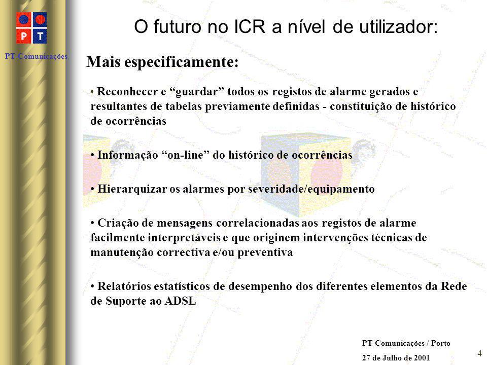 PT-Comunicações PT-Comunicações / Porto 27 de Julho de 2001 5 Solução idealizada actualmente: Servidor Alcatel - Lisboa PrimaSoft AutoFTP Utilizador - ICR Computador Gestor da base de dados da Alarmística (ICR)