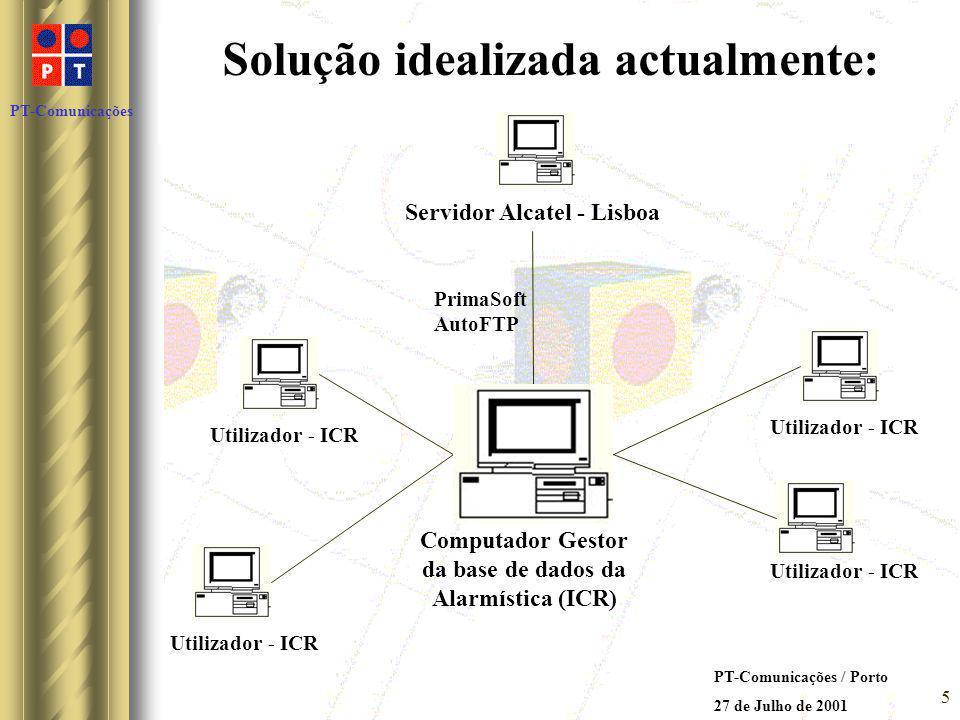 PT-Comunicações PT-Comunicações / Porto 27 de Julho de 2001 6 Computador Gestor: Siemens.csvAlcatel siemens.exe alcatel.exe alcatel.txtsiemens.txt Tratamento dos dados em ACCESS