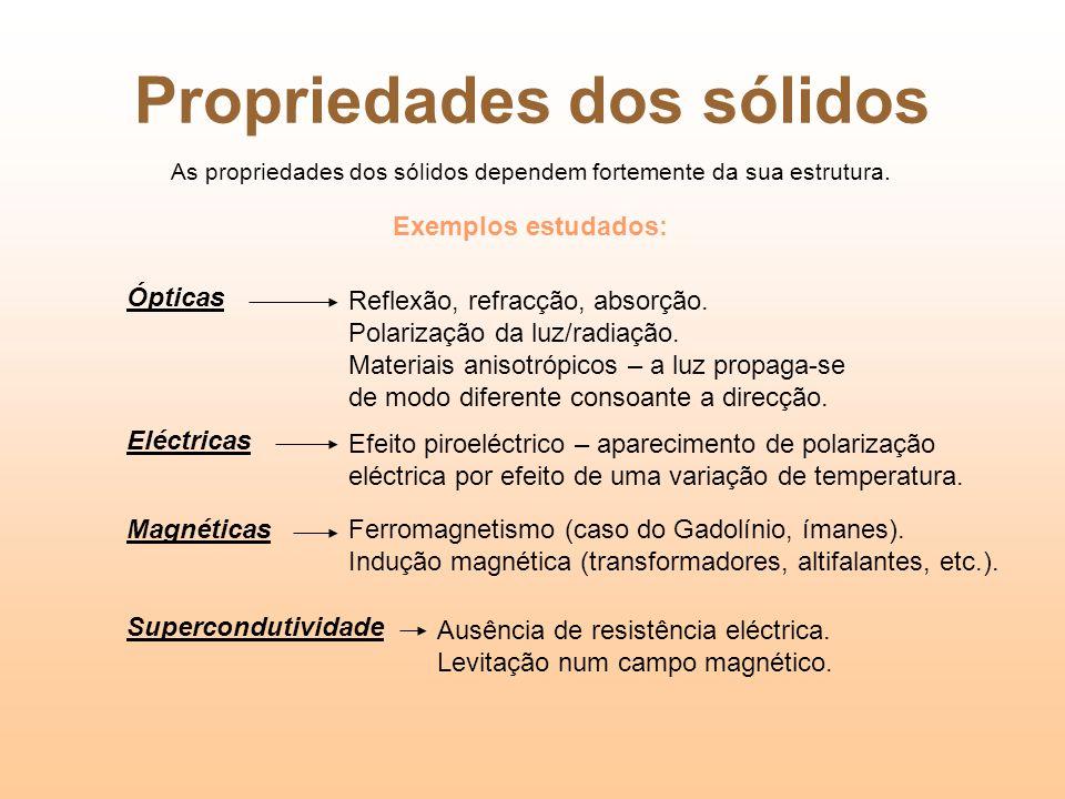 Propriedades dos sólidos Exemplos estudados: As propriedades dos sólidos dependem fortemente da sua estrutura. Ópticas Eléctricas Efeito piroeléctrico