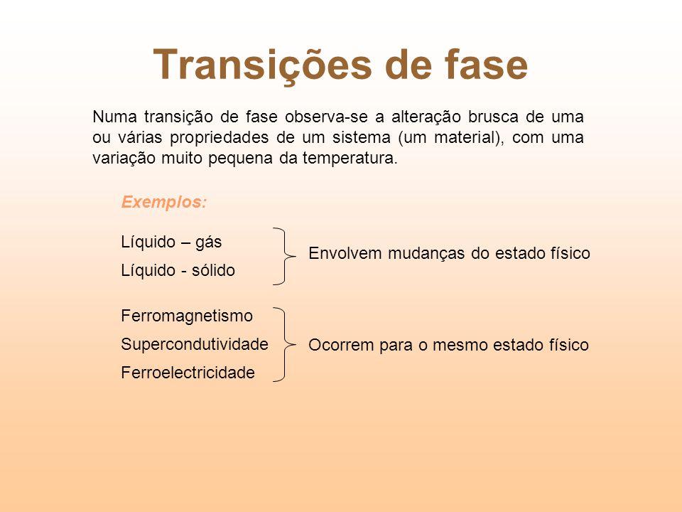Transições de fase Numa transição de fase observa-se a alteração brusca de uma ou várias propriedades de um sistema (um material), com uma variação mu