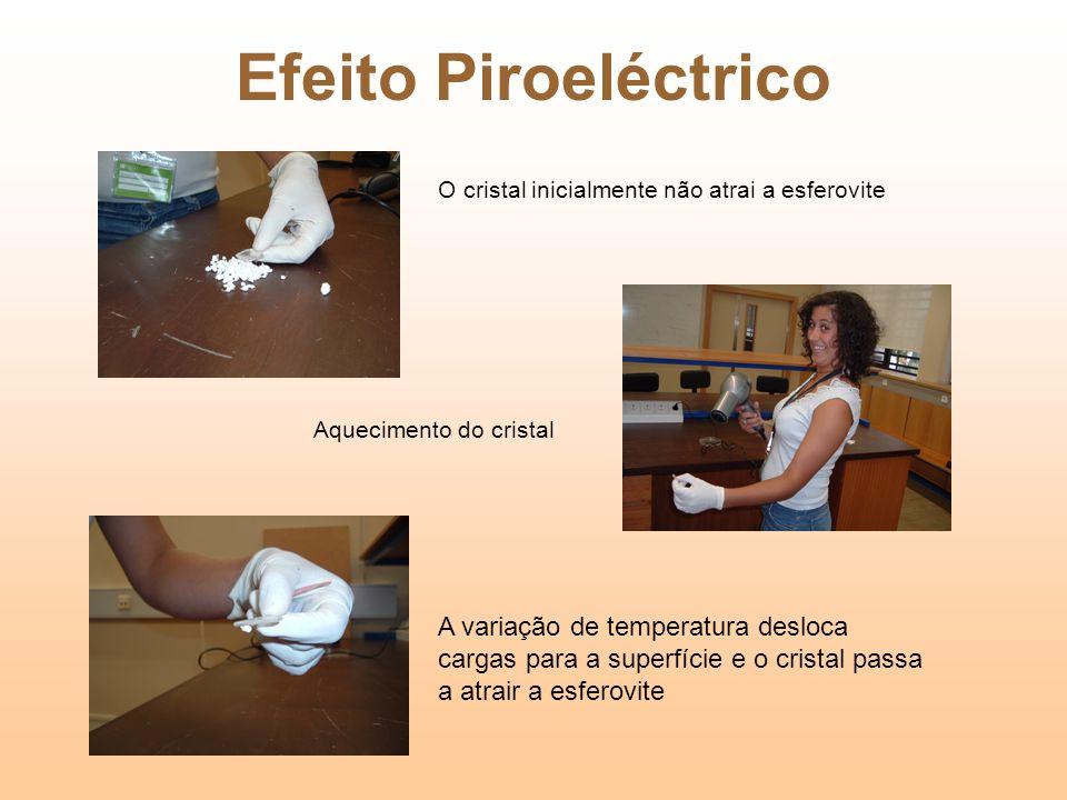 Efeito Piroeléctrico O cristal inicialmente não atrai a esferovite Aquecimento do cristal A variação de temperatura desloca cargas para a superfície e
