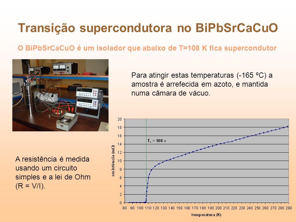 Transição supercondutora no BiPbSrCaCuO O BiPbSrCaCuO é um isolador que abaixo de T=108 K fica supercondutor Para atingir estas temperaturas (-165 ºC)
