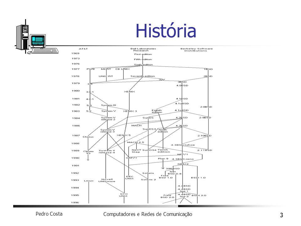 Pedro Costa Computadores e Redes de Comunicação 3 História