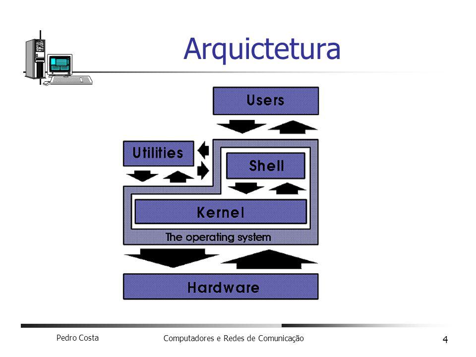 Pedro Costa Computadores e Redes de Comunicação 4 Arquictetura