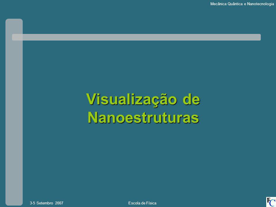 Escola de Física3-5 Setembro 2007 Mecânica Quântica e Nanotecnologia Visualização de Nanoestruturas