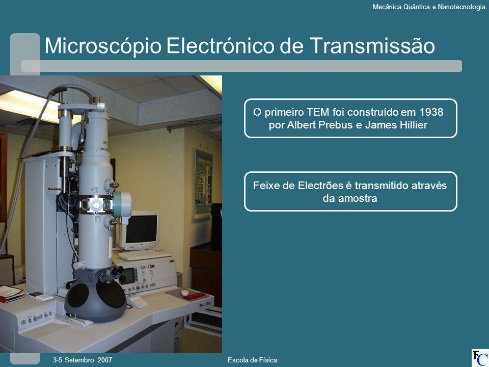 Escola de Física3-5 Setembro 2007 Mecânica Quântica e Nanotecnologia Microscópio Electrónico de Transmissão A amostra tem de ser transparente aos electrões Amostras com espessuras inferiores a 100nm Amostra Substrato Remoção de Material Para resolução atómica Espessura ~10nm