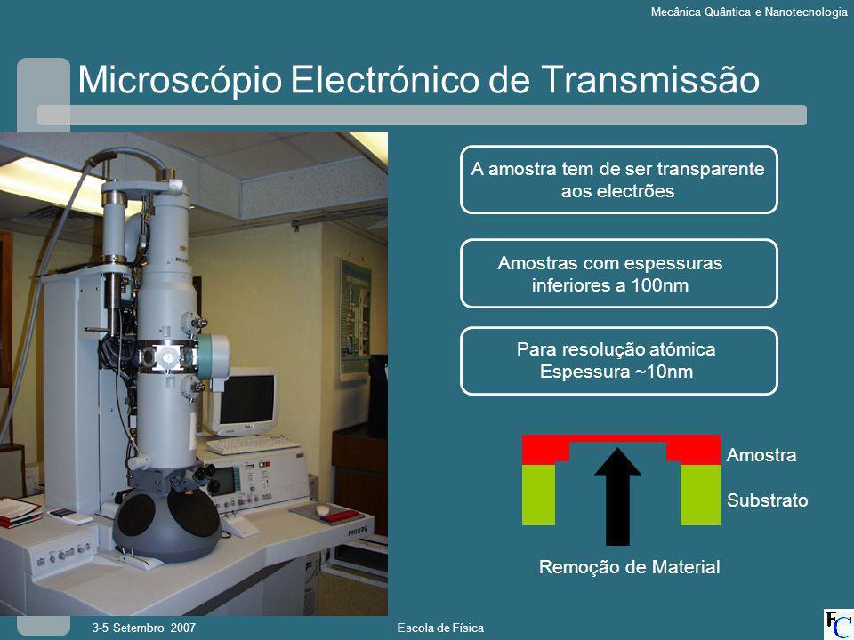 Escola de Física3-5 Setembro 2007 Mecânica Quântica e Nanotecnologia Microscópio Electrónico de Transmissão Imagem Difracção Dois modos de funcionamento Semelhante a um microscópio óptico Estrutura atómica difracta os electrões Rede do Nitreto de Silicio Padrão de Difracção MgB2