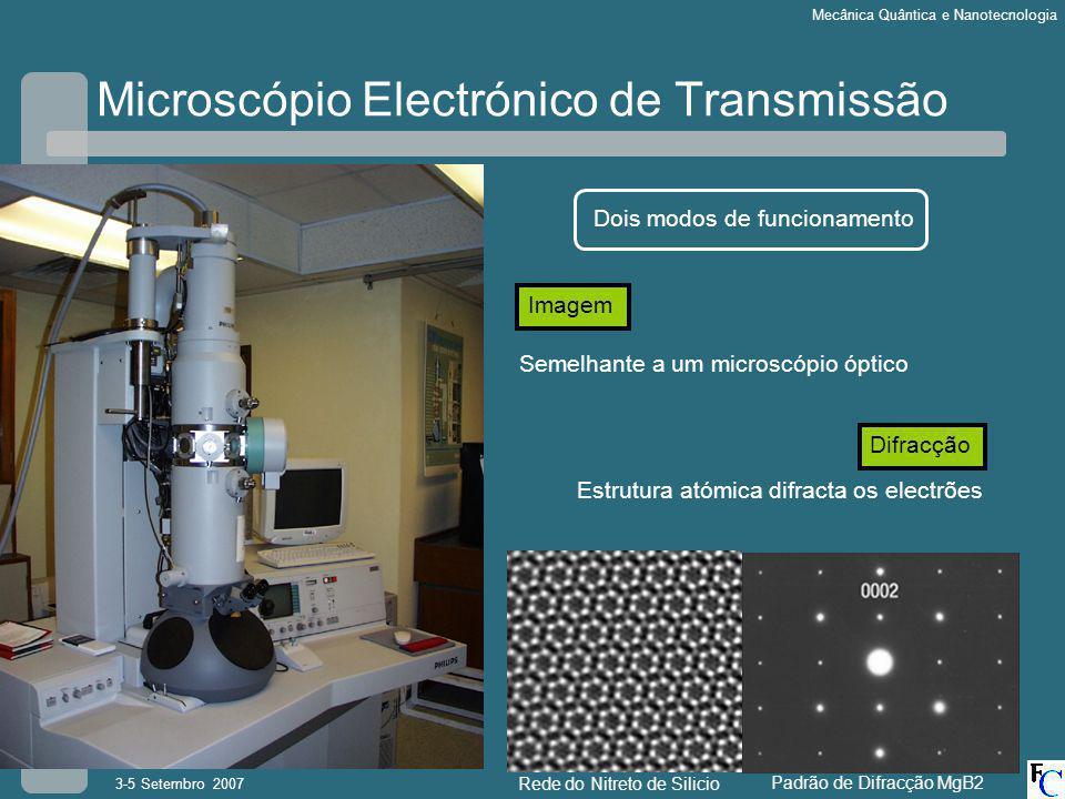 Escola de Física3-5 Setembro 2007 Mecânica Quântica e Nanotecnologia Microscópio Electrónico de Varrimento Resolução inferior ao TEM Permite imagens a 3 dimensões Opera em modo de reflexão O feixe electrónico é varrido sobre a amostra Quando os electrões atingem a amostra ocorrem diversas interações Captação dos electrões resultantes dessas interacções, permite obter a imagem com informação sobre propriedades específicas da amostra Inventado por volta de 1930 por Manfred von Ardenne