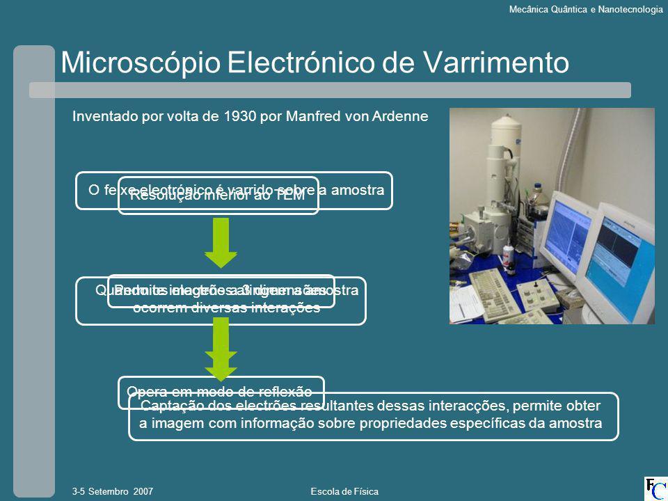 Escola de Física3-5 Setembro 2007 Mecânica Quântica e Nanotecnologia Microscópio Electrónico de Varrimento Resolução inferior ao TEM Permite imagens a