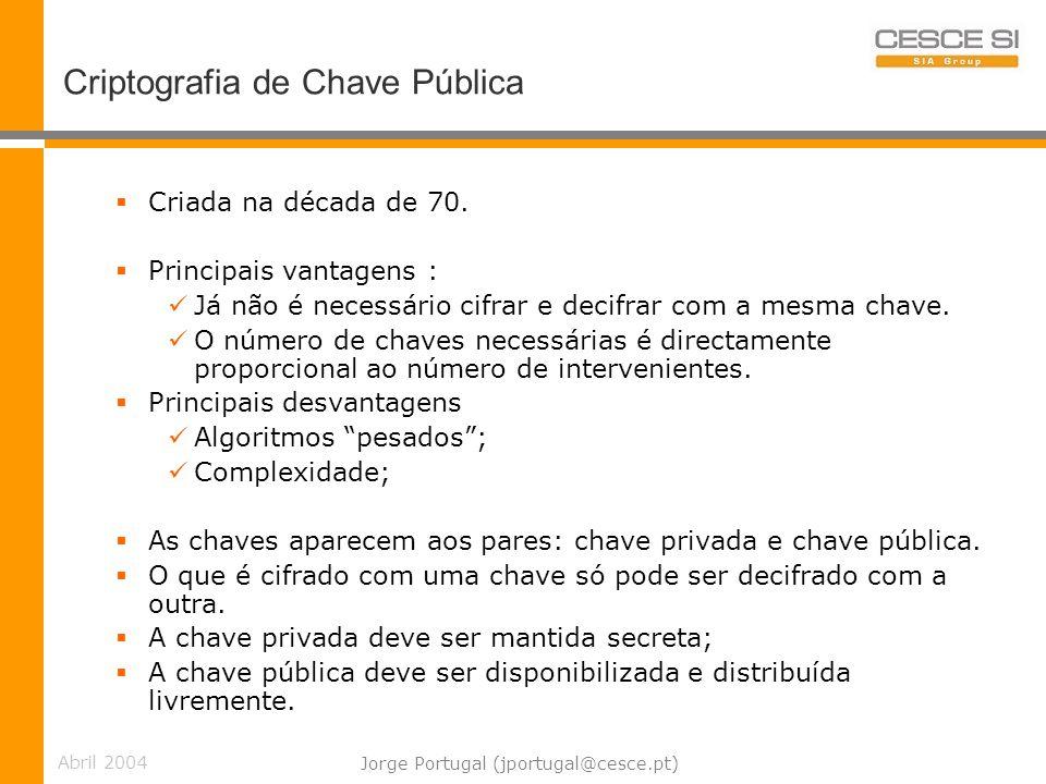 Abril 2004 Jorge Portugal (jportugal@cesce.pt) Criptografia de Chave Pública Criada na década de 70.