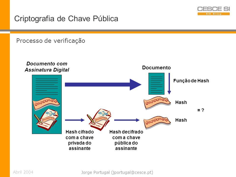 Abril 2004 Jorge Portugal (jportugal@cesce.pt) Criptografia de Chave Pública Processo de verificação Documento Função de Hash Documento com Assinatura Digital Hash decifrado com a chave pública do assinante Hash = .