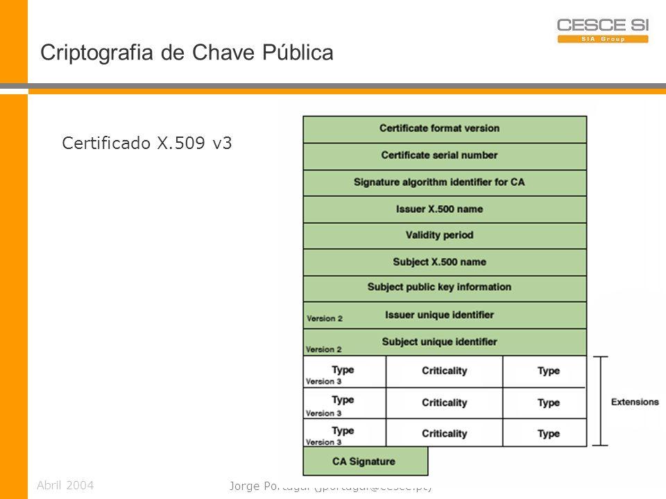 Abril 2004 Jorge Portugal (jportugal@cesce.pt) Criptografia de Chave Pública Certificado X.509 v3