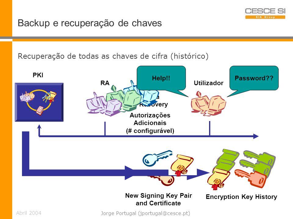 Abril 2004 Jorge Portugal (jportugal@cesce.pt) Autorizações Adicionais (# configurável) Autoriza Key Recovery Backup e recuperação de chaves Recuperação de todas as chaves de cifra (histórico) RAUtilizador PKI Encryption Key History New Signing Key Pair and Certificate Password??Help!!