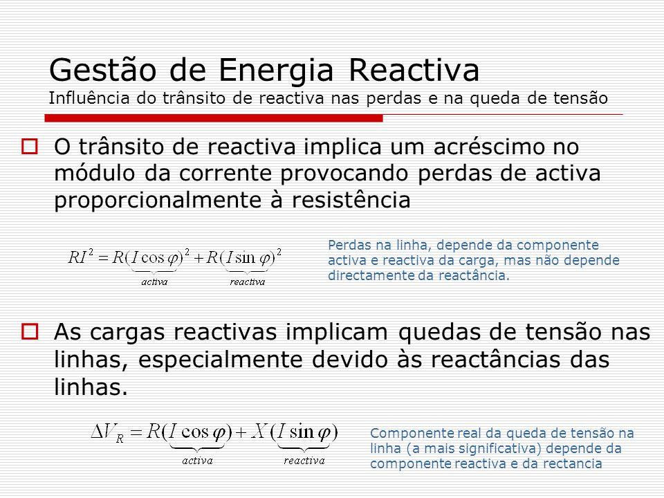 Gestão de Energia Reactiva Influência do trânsito de reactiva nas perdas e na queda de tensão O trânsito de reactiva implica um acréscimo no módulo da
