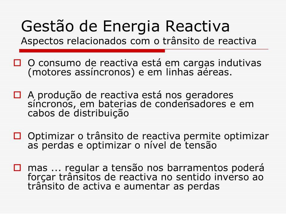 Gestão de Energia Reactiva Aspectos relacionados com o trânsito de reactiva O consumo de reactiva está em cargas indutivas (motores assíncronos) e em linhas aéreas.