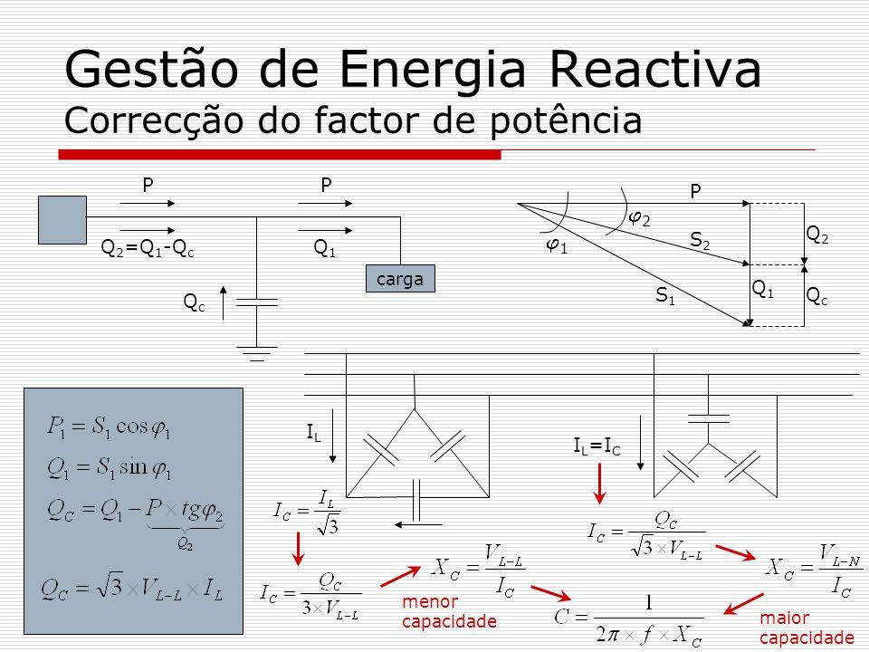 Gestão de Energia Reactiva Redução de perdas Redução de perdas num troço da rede devido à introdução de uma bateria de condensadores P 1 +jQ 1 P 2 +jQ 2 P 3 +jQ 3 P 4 +jQ 4 R 1 +jX 1 R 2 +jX 2 R 3 +jX 3 R 4 +jX 4 antes depois Diminuição de perdas QcQc IcIc I2I2 Factor de potência desejado Tensão nominal EXEMPLO: Diminuição de perdas no troço 2 Sem redução de perdas Com redução de perdas