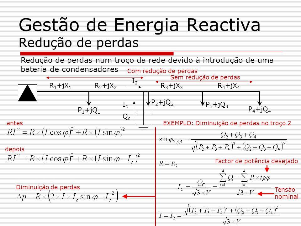 Gestão de Energia Reactiva Redução de perdas Redução de perdas num troço da rede devido à introdução de uma bateria de condensadores P 1 +jQ 1 P 2 +jQ