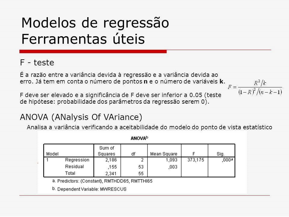 Modelos de regressão Ferramentas úteis F - teste É a razão entre a variância devida à regressão e a variância devida ao erro.