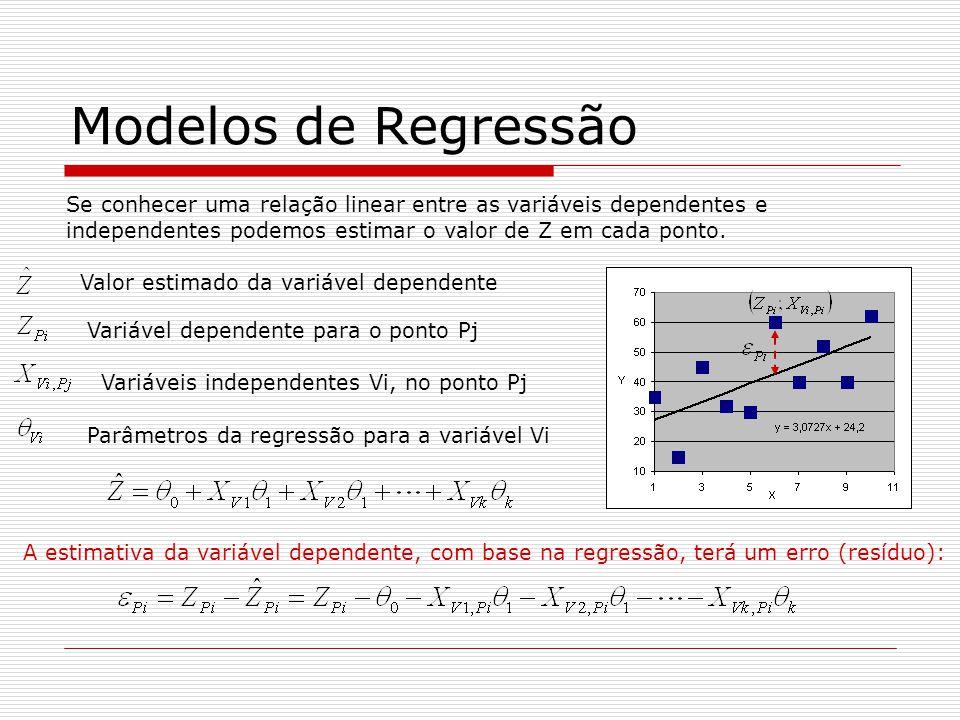 Modelos de Regressão Mínimos quadrados Consideremos um problema com 3 pontos P1,P2 e P3 e 2 variáveis independentes V1 e V2.