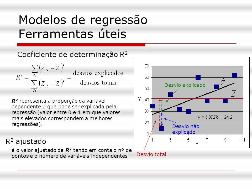 Modelos de regressão Ferramentas úteis Coeficiente de determinação R 2 Desvio explicado Desvio não explicado Desvio total R 2 representa a proporção da variável dependente Z que pode ser explicada pela regressão (valor entre 0 e 1 em que valores mais elevados correspondem a melhores regressões).