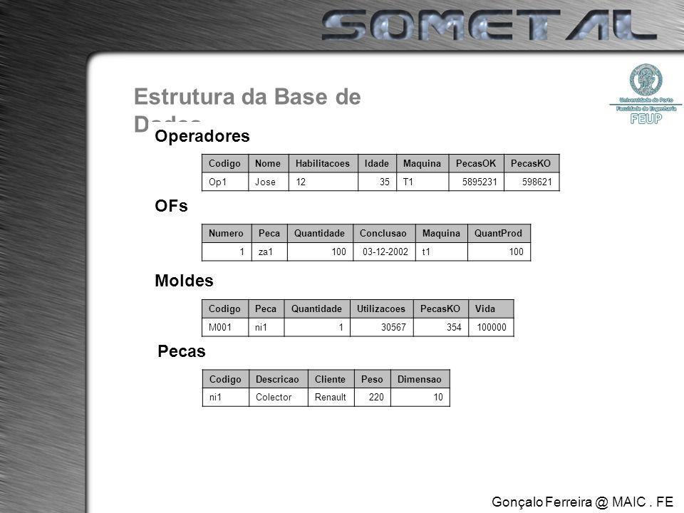 Gonçalo Ferreira @ MAIC. FE.UP FIM