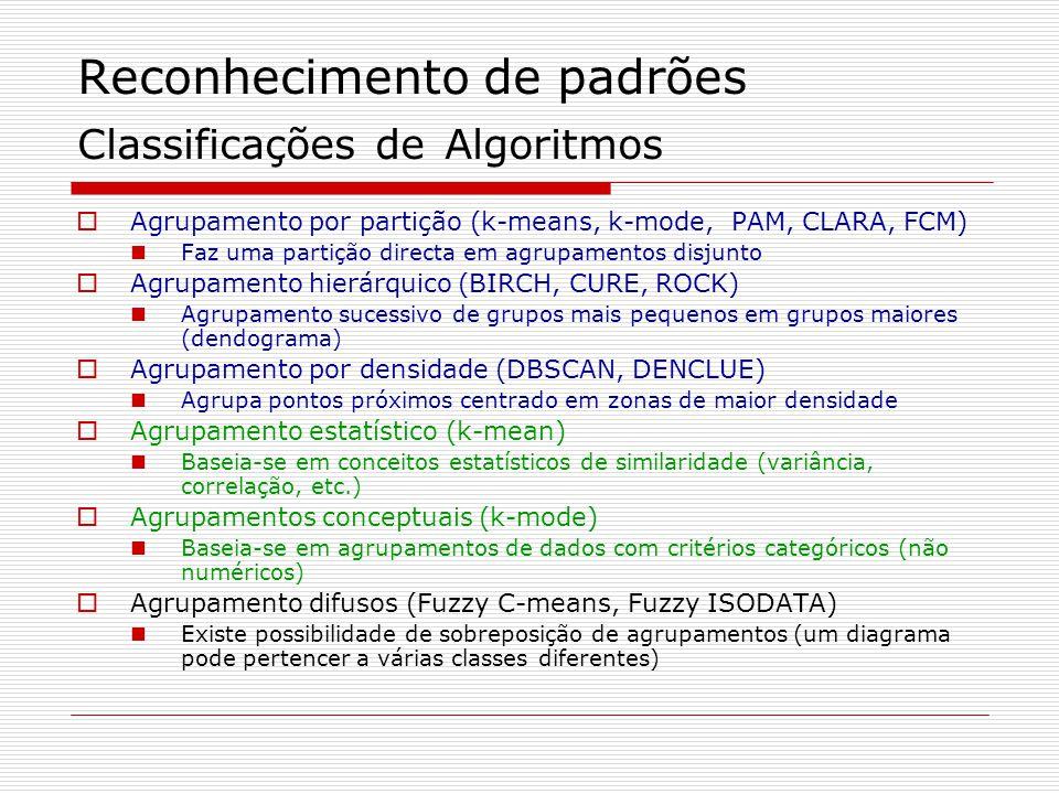 Reconhecimento de padrões Classificações de Algoritmos Agrupamento por partição (k-means, k-mode, PAM, CLARA, FCM) Faz uma partição directa em agrupamentos disjunto Agrupamento hierárquico (BIRCH, CURE, ROCK) Agrupamento sucessivo de grupos mais pequenos em grupos maiores (dendograma) Agrupamento por densidade (DBSCAN, DENCLUE) Agrupa pontos próximos centrado em zonas de maior densidade Agrupamento estatístico (k-mean) Baseia-se em conceitos estatísticos de similaridade (variância, correlação, etc.) Agrupamentos conceptuais (k-mode) Baseia-se em agrupamentos de dados com critérios categóricos (não numéricos) Agrupamento difusos (Fuzzy C-means, Fuzzy ISODATA) Existe possibilidade de sobreposição de agrupamentos (um diagrama pode pertencer a várias classes diferentes)