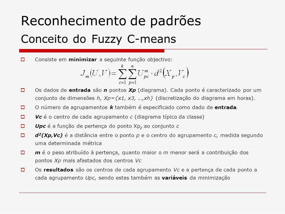 Reconhecimento de padrões Conceito do Fuzzy C-means Consiste em minimizar a seguinte função objectivo: Os dados de entrada são n pontos Xp (diagrama).