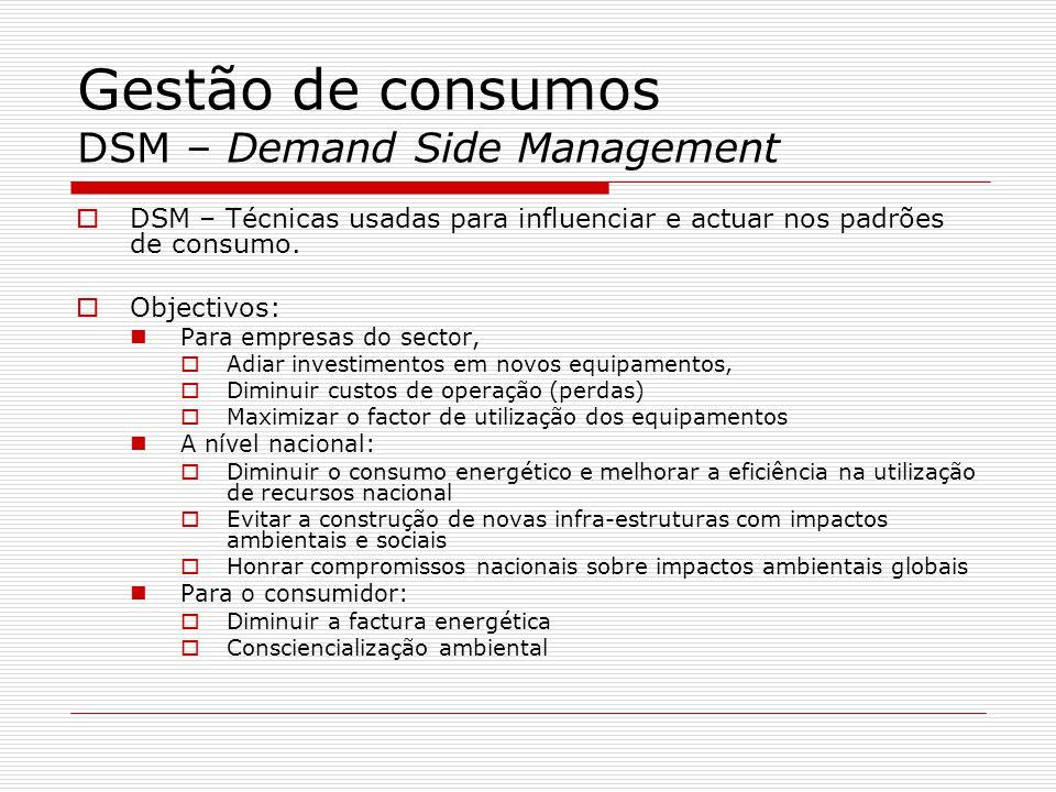 Gestão de consumos DSM – Demand Side Management DSM – Técnicas usadas para influenciar e actuar nos padrões de consumo. Objectivos: Para empresas do s