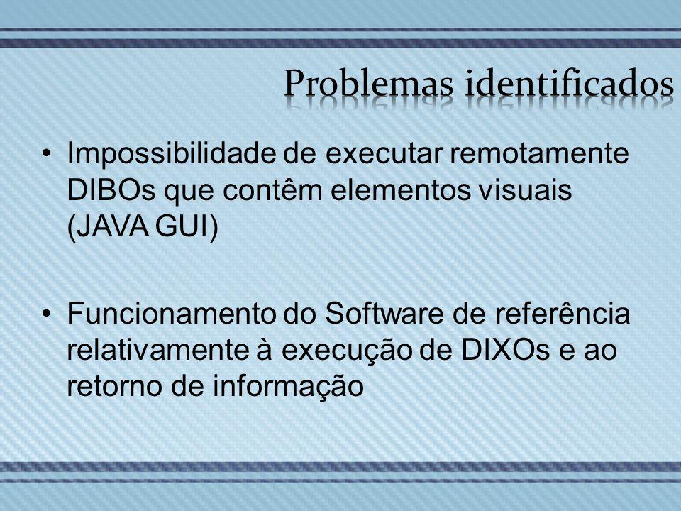 Impossibilidade de executar remotamente DIBOs que contêm elementos visuais (JAVA GUI) Funcionamento do Software de referência relativamente à execução