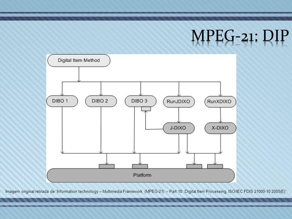 Imagem original retirada de Information technology – Multimedia Framework (MPEG-21) – Part 10: Digital Item Processing, ISO/IEC FDIS 21000-10:2005(E)