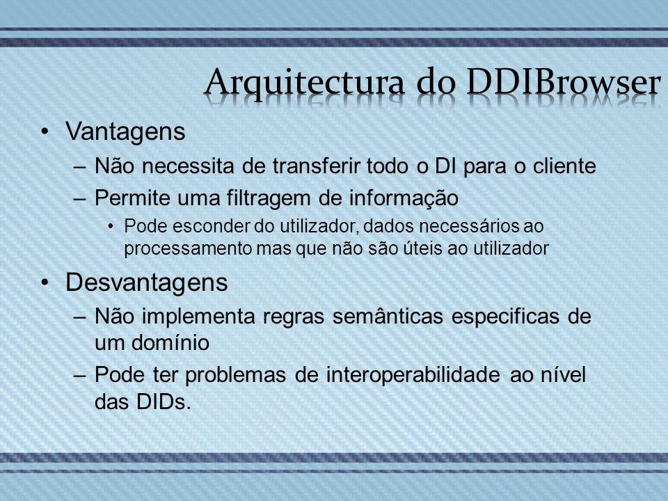 Estas soluções permitem resolver problemas de interoperabilidade DIP distribuído permite libertar os terminais do utilizador de uma maior carga de processamento Foram identificados problemas adicionais relacionados com a componente gráfica de algumas DIBOs Testes adicionais podem levar a identificação de requisitos adicionais para uma extensão a norma