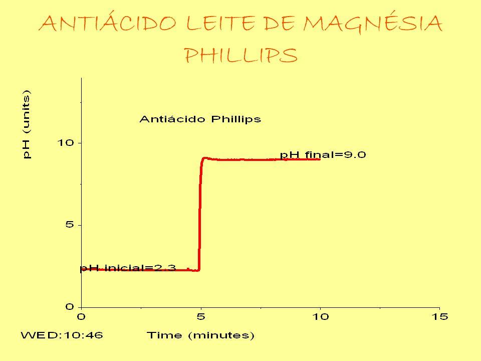 ANTIÁCIDO LEITE DE MAGNÉSIA PHILLIPS