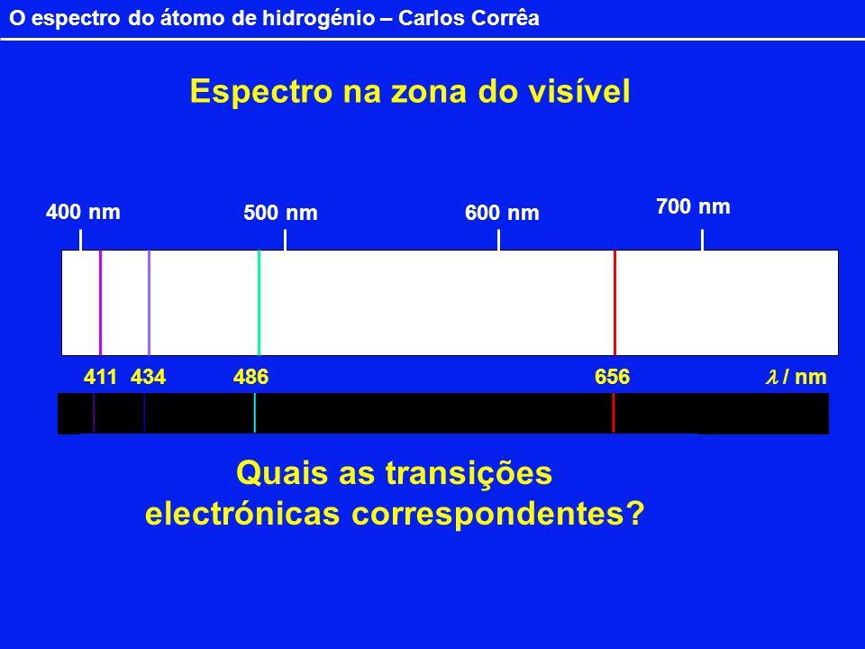 O espectro do átomo de hidrogénio – Carlos Corrêa 400 nm 600 nm 700 nm 500 nm 411434486656 / nm Espectro na zona do visível Quais as transições electr