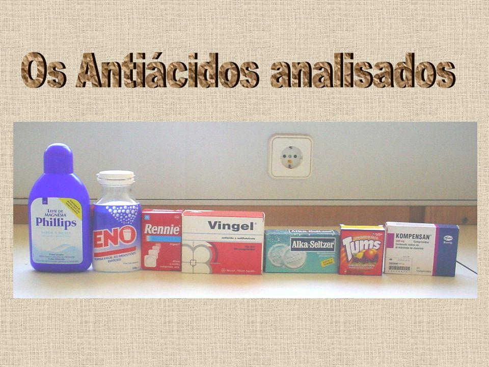 Análise da variação do pH que á adição do antiácido Rennie provoca