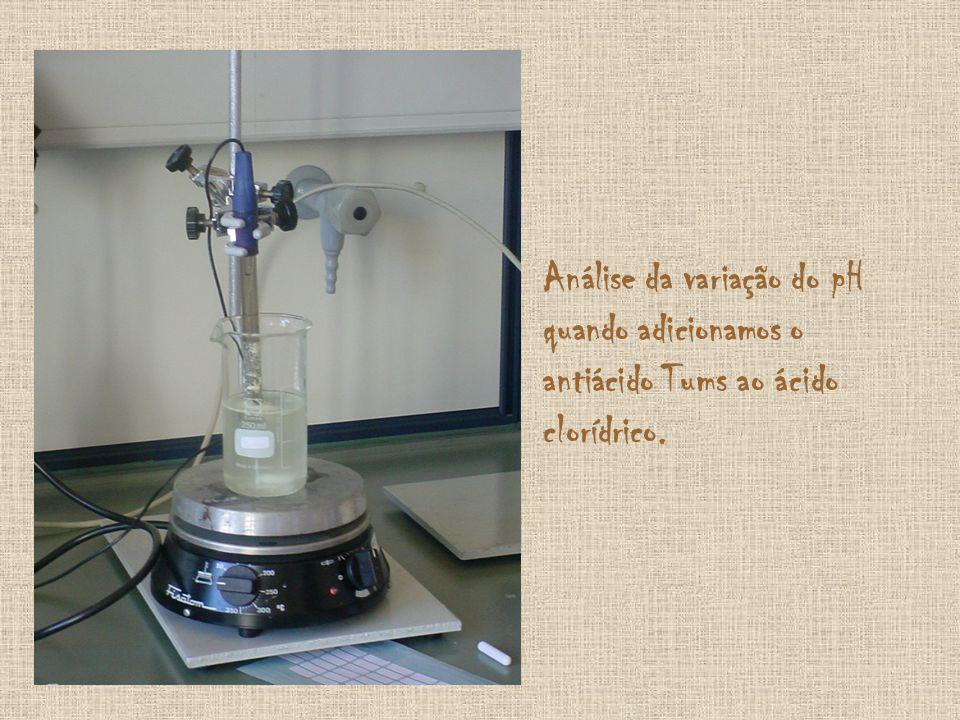 Análise da variação do pH quando adicionamos o antiácido Tums ao ácido clorídrico.
