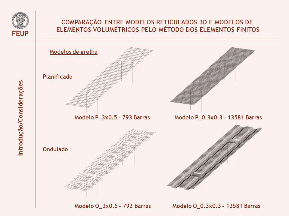 COMPARAÇÃO ENTRE MODELOS RETICULADOS 3D E MODELOS DE ELEMENTOS VOLUMÉTRICOS PELO MÉTODO DOS ELEMENTOS FINITOS Introdução/Considerações Modelo O_0.3x0.