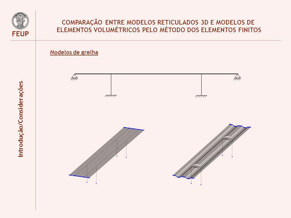 COMPARAÇÃO ENTRE MODELOS RETICULADOS 3D E MODELOS DE ELEMENTOS VOLUMÉTRICOS PELO MÉTODO DOS ELEMENTOS FINITOS Introdução/Considerações Modelos de grel