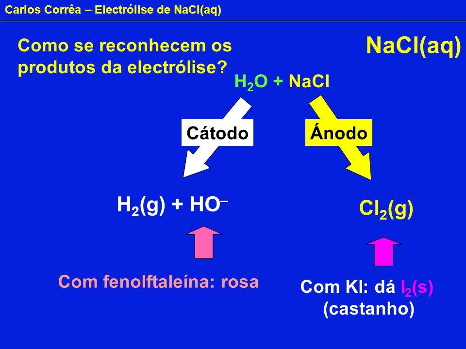 Carlos Corrêa – Electrólise de NaCl(aq) NaCl(aq) H 2 O + NaCl H 2 (g) + HO – Cl 2 (g) Como se reconhecem os produtos da electrólise.