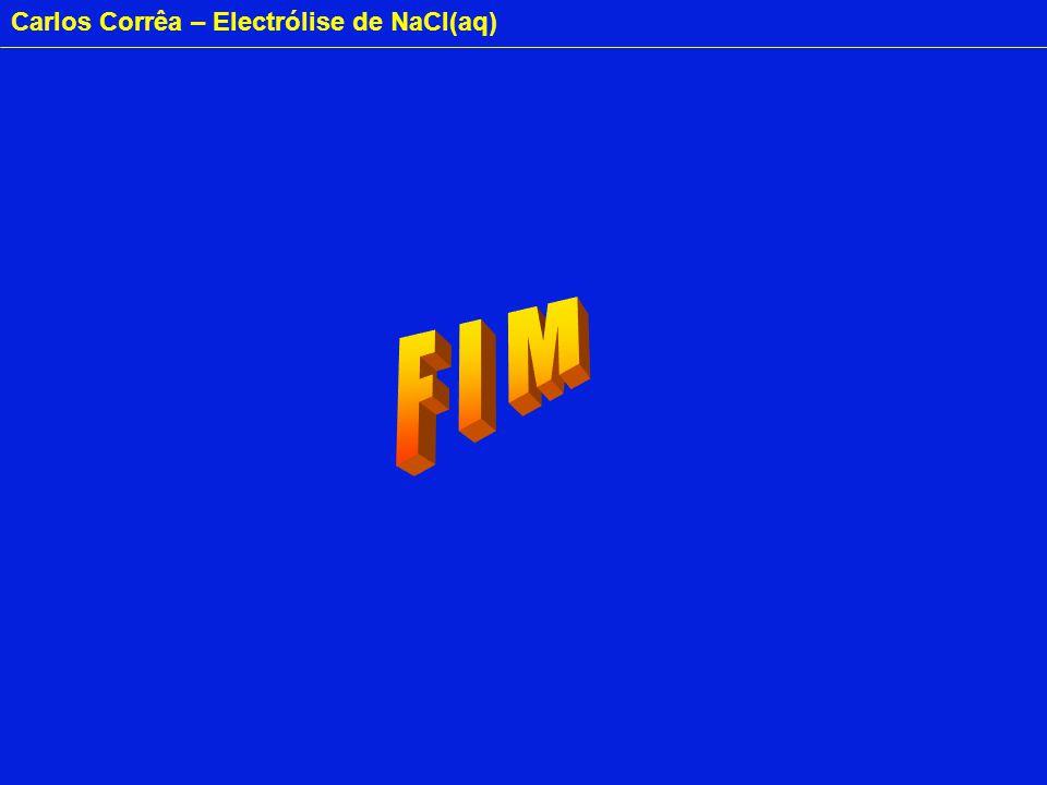 Carlos Corrêa – Electrólise de NaCl(aq)