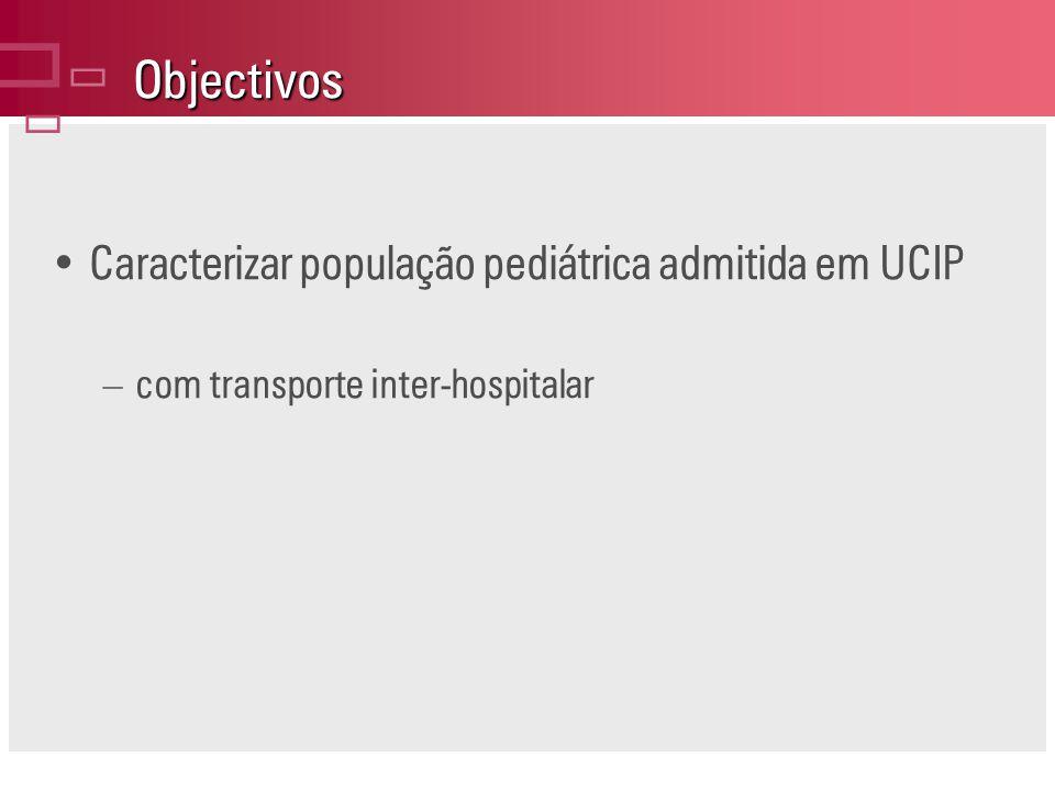 Objectivos Caracterizar população pediátrica admitida em UCIP –com transporte inter-hospitalar