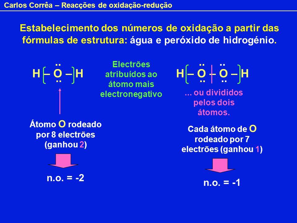 Carlos Corrêa – Reacções de oxidação-redução Estabelecimento dos números de oxidação a partir das fórmulas de estrutura: água e peróxido de hidrogénio