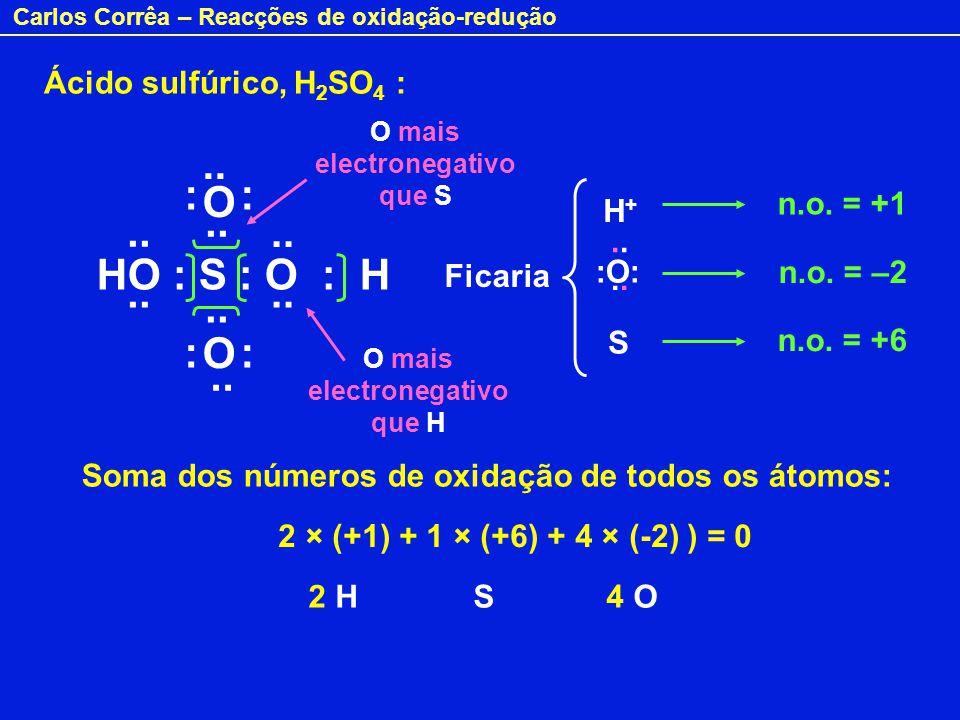 Carlos Corrêa – Reacções de oxidação-redução Ficaria H+H+ n.o. = +6 S Ácido sulfúrico, H 2 SO 4 : O mais electronegativo que S HO : S : O : H.. O O ::
