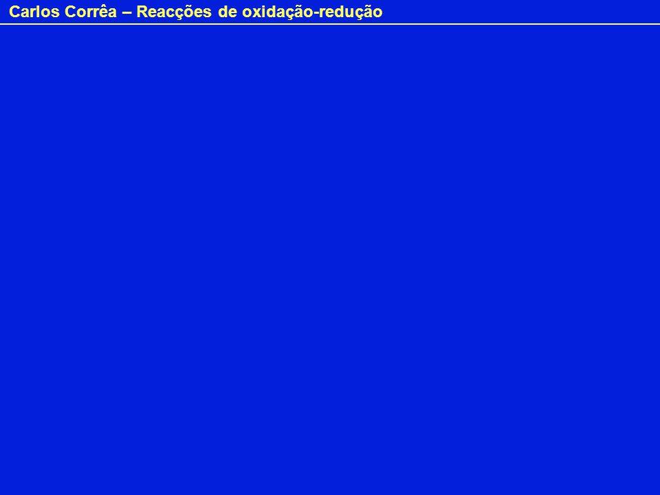 Carlos Corrêa – Reacções de oxidação-redução