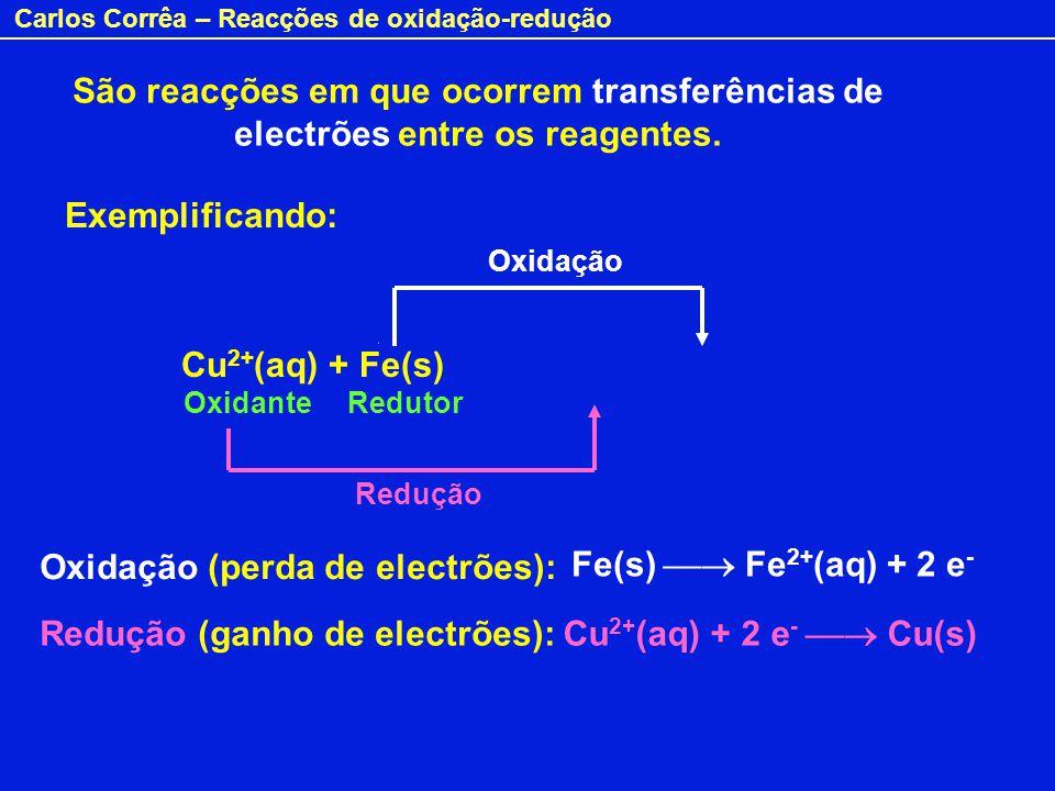Carlos Corrêa – Reacções de oxidação-redução São reacções em que ocorrem transferências de electrões entre os reagentes. Exemplificando: Cu 2+ (aq) +