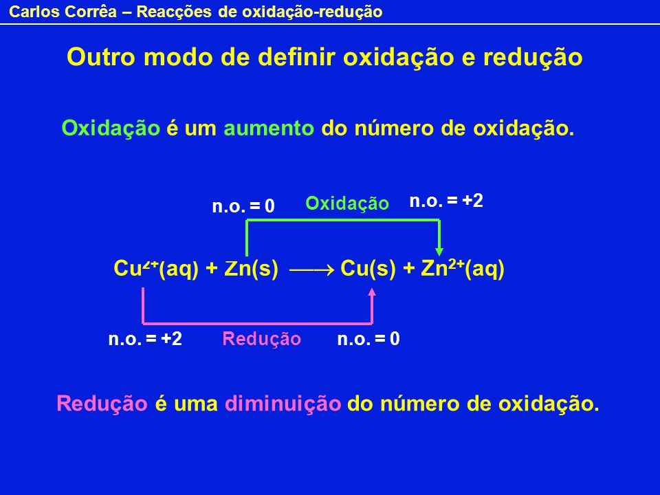 Carlos Corrêa – Reacções de oxidação-redução Oxidação é um aumento do número de oxidação. Cu 2+ (aq) + Zn(s) Cu(s) + Zn 2+ (aq) 2 e Oxidação Redução n