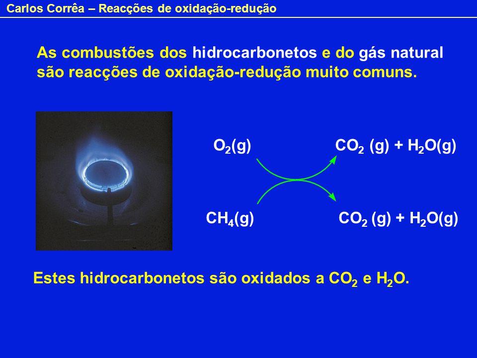 Carlos Corrêa – Reacções de oxidação-redução O 2 (g) CO 2 (g) + H 2 O(g) CH 4 (g) CO 2 (g) + H 2 O(g) As combustões dos hidrocarbonetos e do gás natur