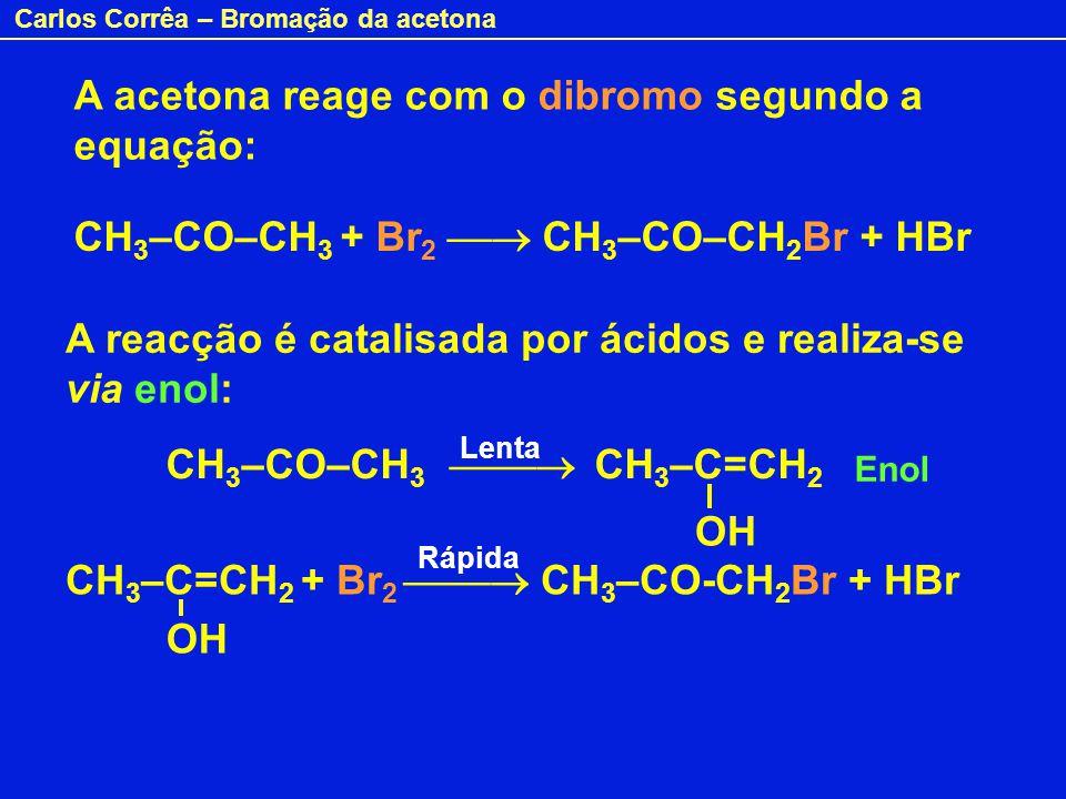 Carlos Corrêa – Bromação da acetona A acetona reage com o dibromo segundo a equação: CH 3 –CO–CH 3 + Br 2 CH 3 –CO–CH 2 Br + HBr A reacção é catalisad